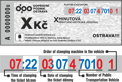 Information printed on the ticket