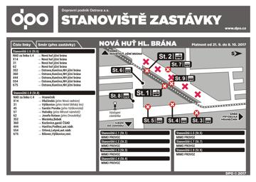 Stanoviště zastávky [PDF]